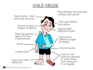 child abuse examples